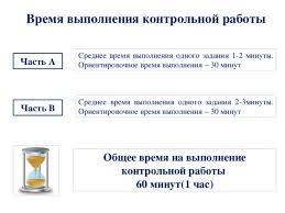 Городская контрольная работа по русскому языку для обучающихся х  Время выполнения контрольной работы Среднее время выполнения одного задания 1 2 минуты Ориентировочное время