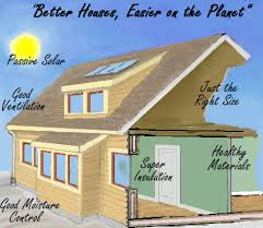 designing an energy efficient home. most energy efficient home designs picture luxury designing an house design ideas