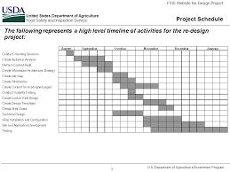 architecture schedule. 3 fsis architecture schedule s