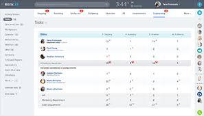 Online Project Management Calendar Bitrix24 Free Project Calendar Online