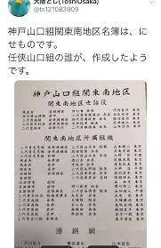 山健 組 名簿