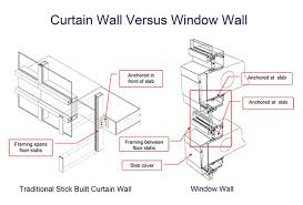 exterior curtain wall floor intersection. cw_vs_ww exterior curtain wall floor intersection