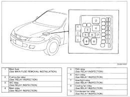 mazda protege light switch fuses relay under dash under hood graphic