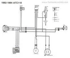 similiar atc70 wiring diagram keywords 1984 honda 200x wiring diagram get image about wiring diagram