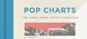 Pop Charts 100 Iconic Song Lyrics Visualized San Francisco Music Events Thursday July 12 2018 Sfstation