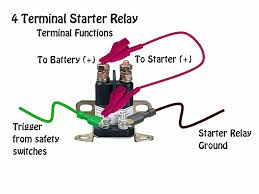 wiring diagram for starter solenoid the wiring diagram relay wiring diagram 4 pole 4 pin relay wiring diagram wiring diagram