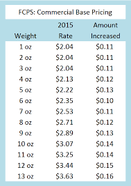 Usps Package Rates Chart 2015 Detroitknitter