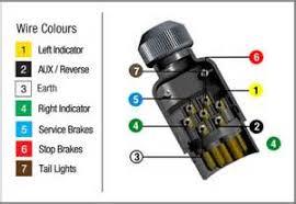 7 pin round trailer plug wiring diagram images trailer plug wiring diagram 7 pin round circuit and