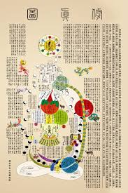 Taoism Life Chart Xiuzhen Tu Chinese Tao Taoism Hsiu Chen Tu Map A Daoist