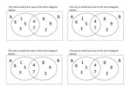 A Ub Venn Diagram Venn Diagram A Ub Elegant Venn Diagrams And Sets By Fintansgirl