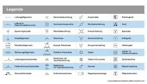 Symbole Elektroinstallation Elektrotechnik Schaltzeichen Tabelle