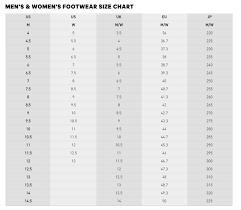 27 Faithful Adidas Ultra Boost Size Chart