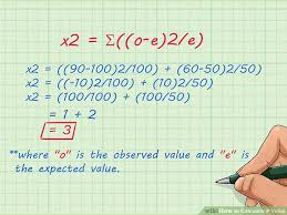 image titled calculate p value step 4