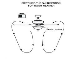 replacement parts for hampton bay ceiling fan light switch 11