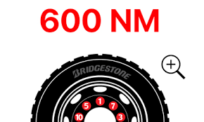 Automotive Wheel Torque Chart Free Bridgestone App Available For Hgv Wheel Nut Torque
