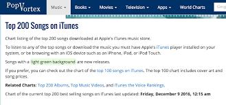 Itunes Top 200 Singles Chart Itunes Top 200 Chart Fans Of David Archuletafans Of David