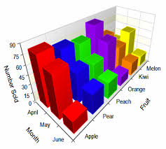 3d Bar Chart Matlab Plots And Graphs Ncss Statistical Software Ncss Com