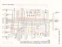 wiring diagrams for kawasaki 300 motorcycle schematic images of wiring diagrams for kawasaki kawasaki wiring diagram nilza net wiring diagrams for
