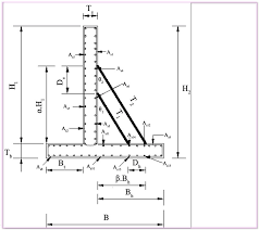 reinforced cantilevered wall design procedure masonry retaining soil retaining pressure