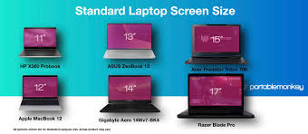 Laptop Screen Size Comparison Chart How To Measure Laptop Size With Conversion Chart