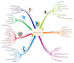 back to school mind maps that every student and teacher needs  write an essay map