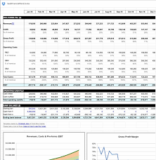 Financial Forecasting Excel Templates Business Plan Projections Template 2018 Financial Projections With
