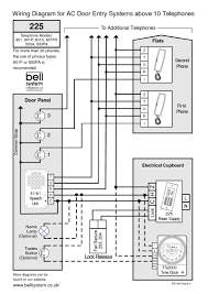 bell systems model 61 wiring diagram images bell system 801 wiring diagram bell bstl 900 vrk wiring above 10