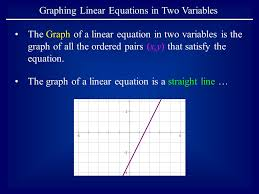 1 graphing linear equations in two variables