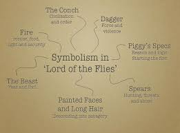 symbolism in lord of the flies all things british literature symbolism in lord of the flies