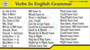 verbs list spoken english guru