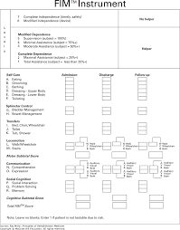 Chart Note Using History And Physical Style The History And Physical Examination Of A Patient With
