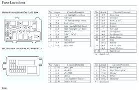 grand cherokee electric fan wiring diagram cooling fan wire harness grand cherokee electric fan wiring diagram tech wiring harness jeep diagram fireplace ideas decor grand cherokee electric fan wiring