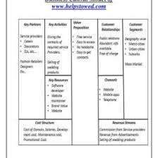 Template Wedding Checklist Template Excel Uk Planner Planners Can
