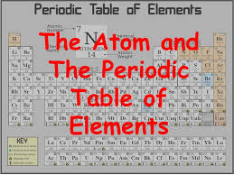 The Atom and The Periodic Table of Elements - ppt download