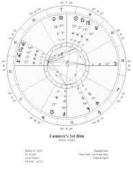 Diary Of A Mundane Astrologer 10 21 15