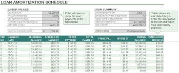 loan amortization calculator bank loan amortization schedule in excel oyle kalakaari co