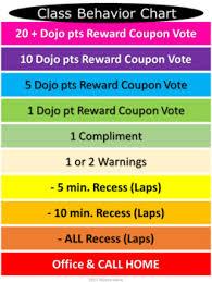 Behavior Chart With Dojo Pt Values Rewards Consequences