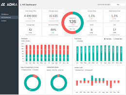 hr dashboard template hr dashboard template adnia solutions