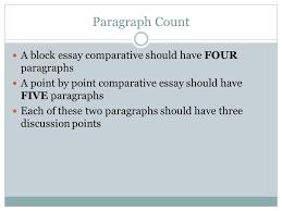 professional photo essay cons for not having homework top outline for a descriptive essay compare contrast essay format paragraph rubric comparative essay outline template google