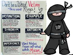 Context Clues Anchor Chart Dont Be A Word Victim Using Context Clues Effectively