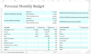example of personal budget personal income expenditure template excel budget example monthly
