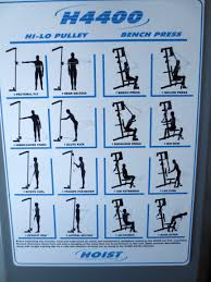 Hoist Leg Press Weight Chart Photo 12 Of 15 Hoist H4400 Home Gym