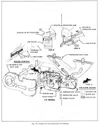 dodge ram pin trailer wiring diagram dodge discover your 1998 freightliner wiring diagrams