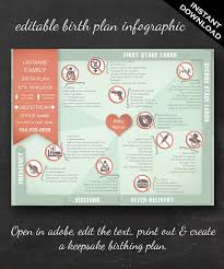 Customizable Birth Plan Birth Plan Template Printable Editable Keepsake Birthing Plan