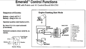 kohler generator connection diagram for wire genset wiring onan generator wiring diagram emerald 1 pertaining to luxury shape control genset genset control panel wiring diagram