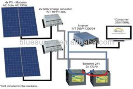 home solar power system design home solar power system design best Solar Panel Setup Diagram home solar power system design home solar power system design best solar panel system for home solar panel setup diagram pdf