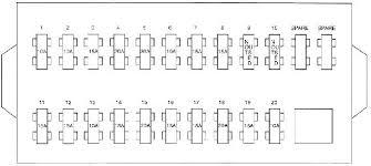 fuse box diagram hyundai h100 porter ah fuse diagram fuse box diagram hyundai h100 porter ah