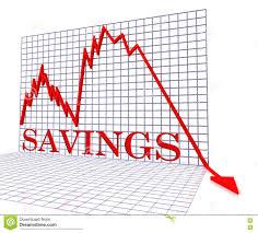 Savings Graph Negative Shows Crisis Finances And Increase 3d
