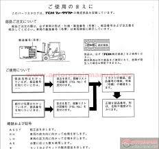 tcm forklift truck fd30c3z,fd30t3z parts manual auto repair manual Nissan TCM Forklift Parts Diagrams more the random threads same category tcm forklift