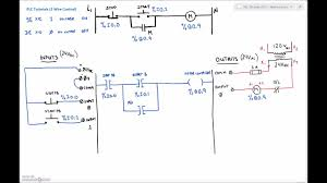 plc tutorial twidosuite 2 3 wire control explanation plc tutorial twidosuite 2 3 wire control explanation